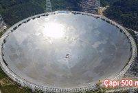 Gök Gözü Teleskopu'nun çevresindeki 8 bin kişi evinden oldu