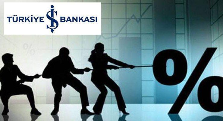 İş Bankası konut kredi faizini yüzde 0,95'ten 0,90'a indirdi