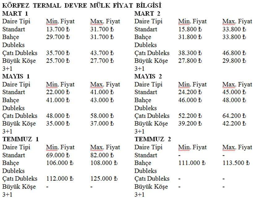 termal-fiyatlar-1