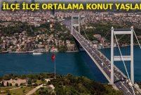 İstanbul'da konut yaşı en yüksek ilçe Fatih