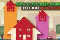 TOKİ yeni yılda 45 bin 456 konut satacak