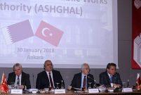 Katar Heyeti, TMB ile muhtemel projeleri masaya yatırdı