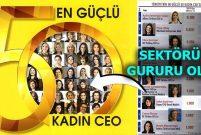 Seba Gacemer en güçlü 50 kadın CEO arasında tek inşaatçı