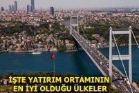 Türkiye yatırımda Avrupa ülkelerini geride bıraktı