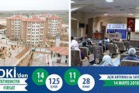 TOKİ 14 ilde 125 iş yeri ile 11 ilde 28 konut satacak