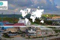 Kapital Yatırım, Ortadoğu Enerji'den yüzde 20'lik hisse alacak