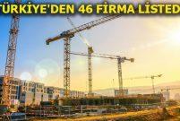 Dünyanın en büyük inşaat firmaları belli oldu