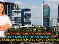 Türkiye genelinde sıfır konut satışı düşüyor
