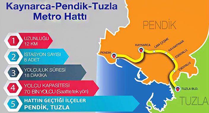 Kaynarca-Tuzla-Pendik metro hattında fiyatlar yükseliyor