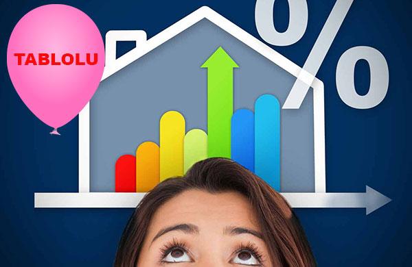 Ev sahibi ve kiracılar dikkat! İşte 2021 kira zam oranları…